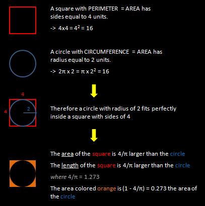circle-square-1