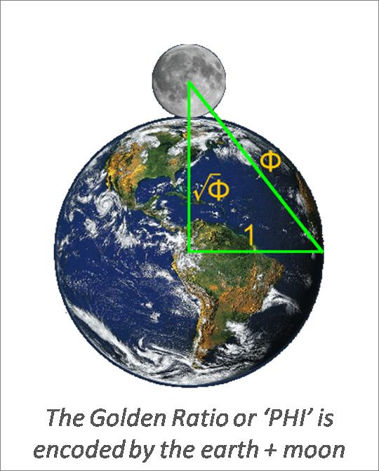 earth-moon-phi4