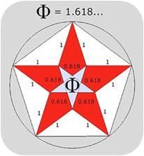 phi-pentagram