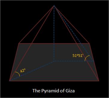 pyramid-angles